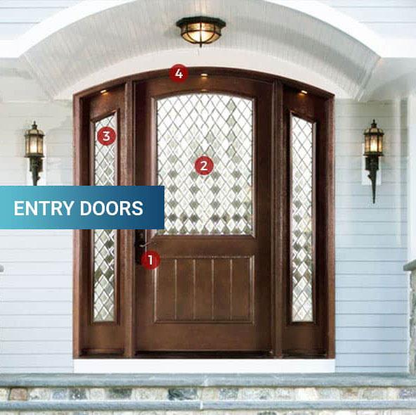 Total Home Doors