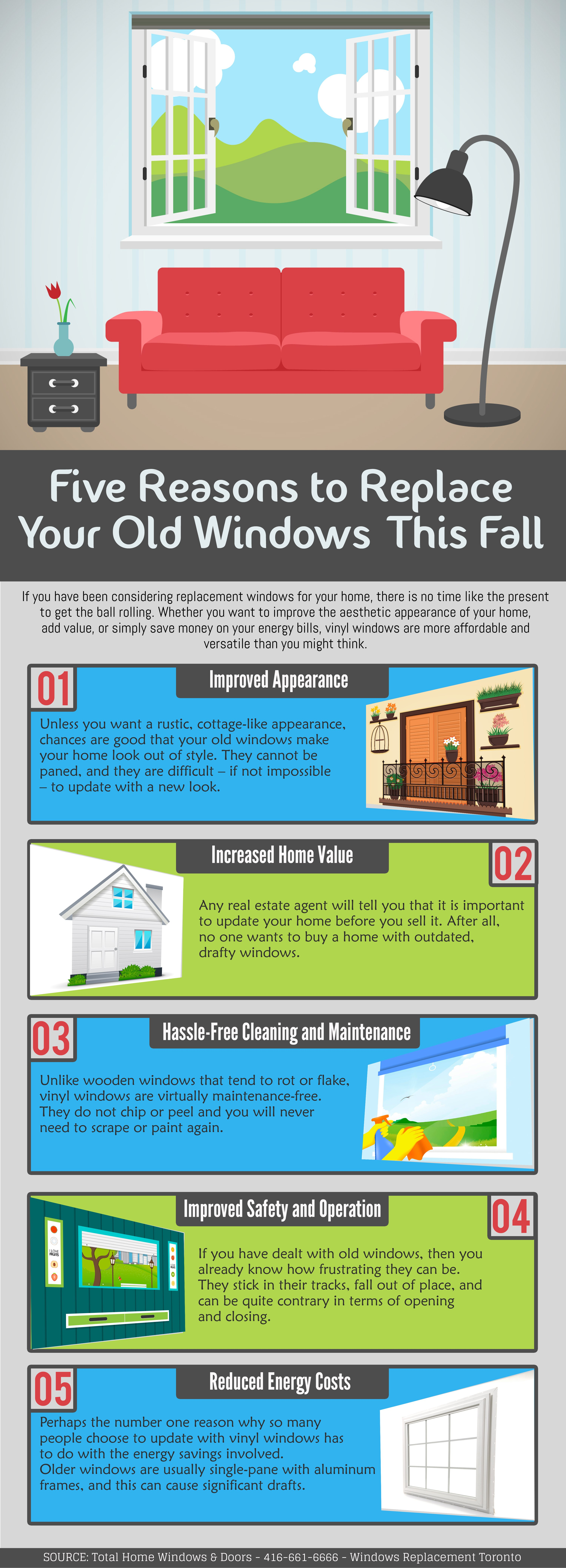 five-reasons-to-replace-your-old-windows-this-fall